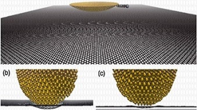 Atomistic Simulation of Gold-Graphene Interface