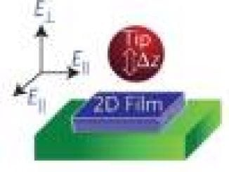 Young's Modulus 2D Materials