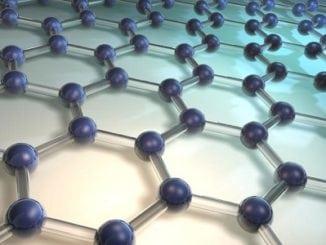 Graphene Atoms