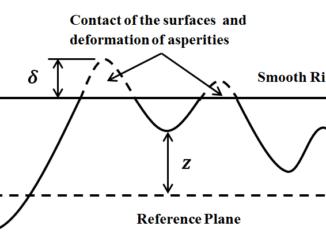 Greenwoods Contact Model