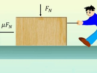 Friction Coefficient