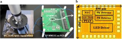 ▲ A self-sustaining water-motion-sensing (SS-WMS) platform to monitor and display the time-varying dynamics of water-motion.