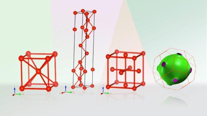 lithium, structure