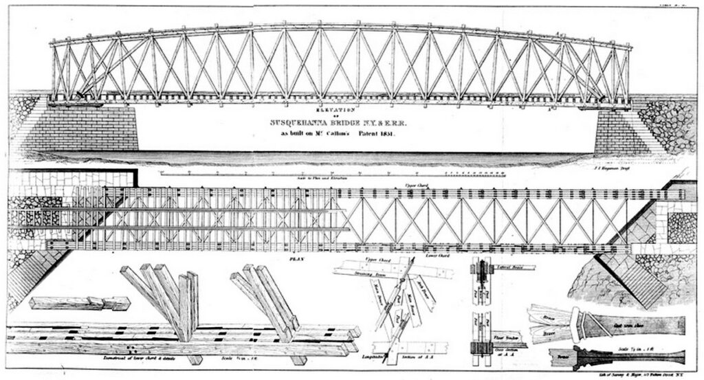 https://upload.wikimedia.org/wikipedia/commons/5/5f/McCullam%27s_Patent_Timber_Bridge%2C1852.jpg