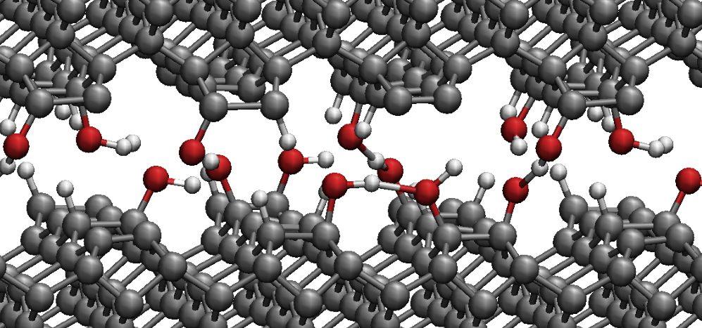 Image result for Nanotribology