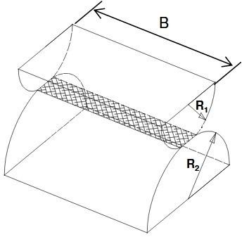 Hertz contact - cylinders