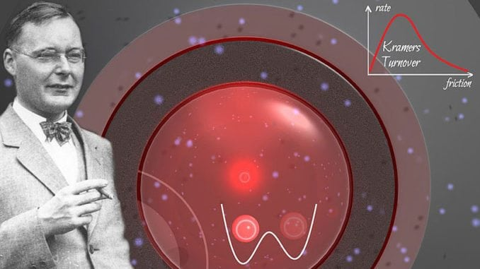 Friction of a levitated nanoparticle