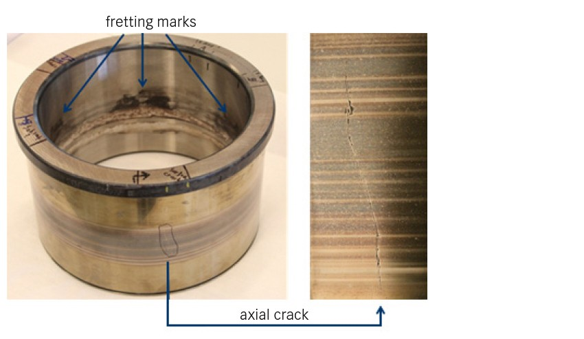 Prematurely failed bearing with axial crack on the inner ring raceway.