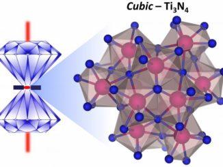 Ti3N4_cubic