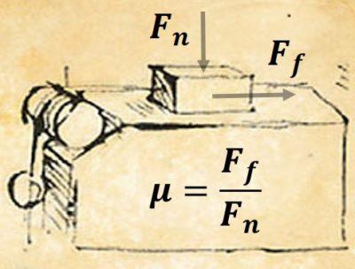 Leonardo da Vinci Tribometer