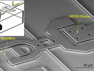 MEMS nanofiber